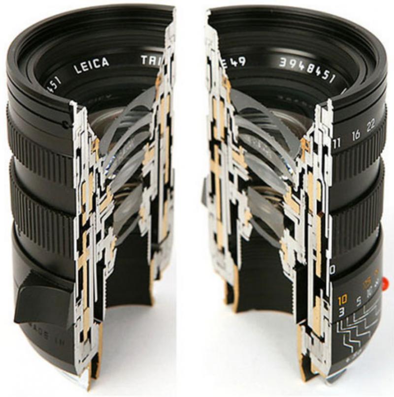 Leica Ankauf Ansicht